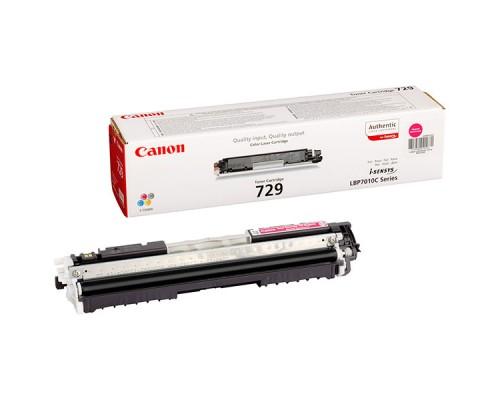 Заправка картриджа Canon Cartridge 729 Magenta